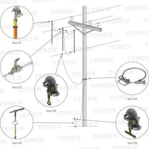Conjunto De Aterramento Temporário Com Vara De Manobra Telescópica Para Redes De Distribuição (mt) - Atr17457-1