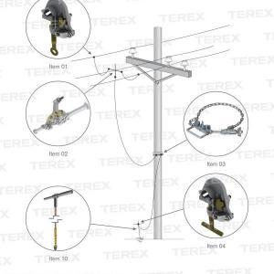 Conjunto De Aterramento Temporário Para Redes De Distribuição (mt) - Atr09729-1